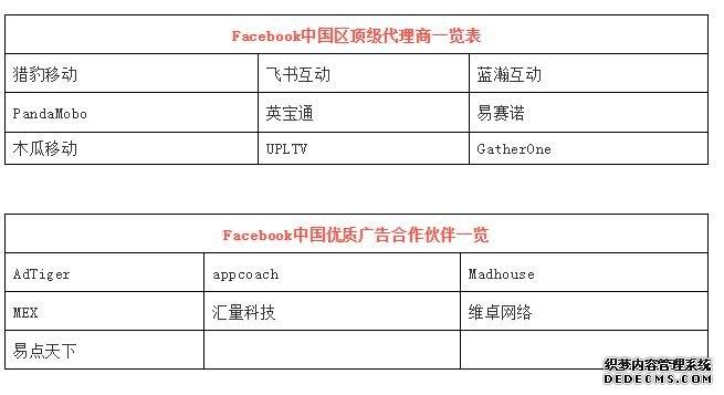 中国成Facebook第二大广告收入市场,谁在中国帮它赚钱?