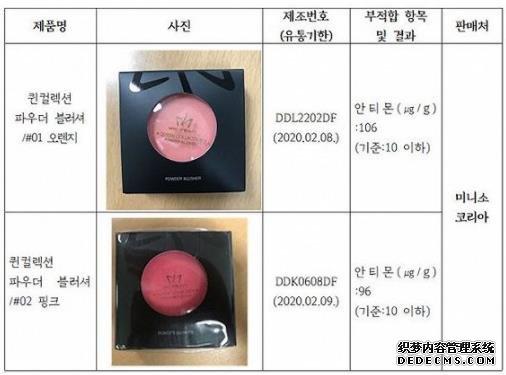 名创优品腮红在韩国被检出重金属超标 其化妆品两年内至少五次被曝存质量问题