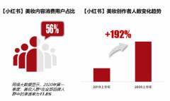 小红书发布美妆洞察报告 上半年美妆创作者增长192%
